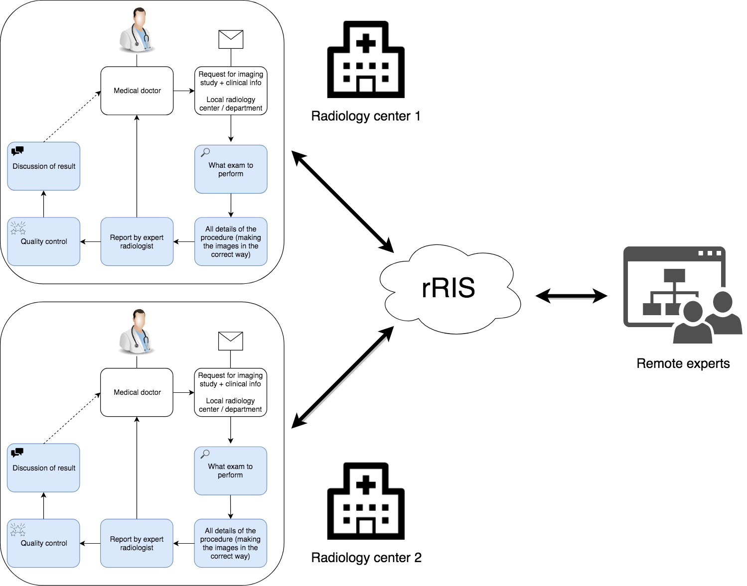 (figure 2) radiomatix radiology information system